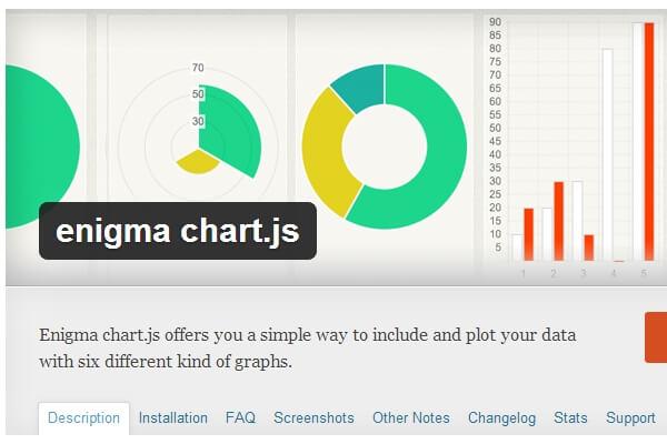 Enigma chart js « WordPress Plugins | Bypeople