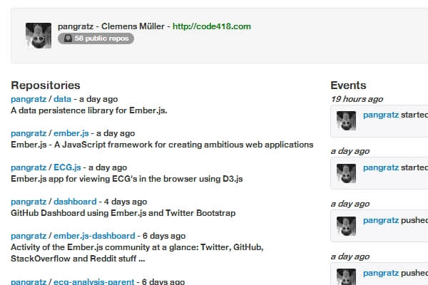 GitHub Dashboard | Bypeople