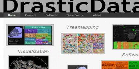 drasticdata drasticmap