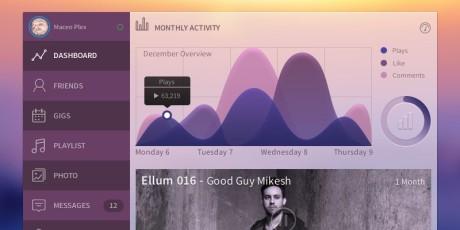 violet music dashboard psd