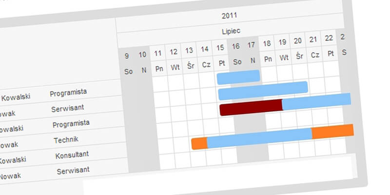 Jquery gantt chart bypeople ccuart Images