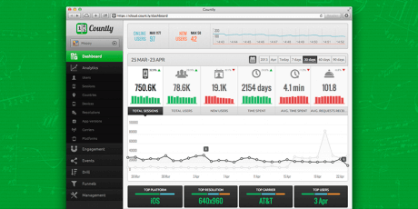countly mobile analytics platform