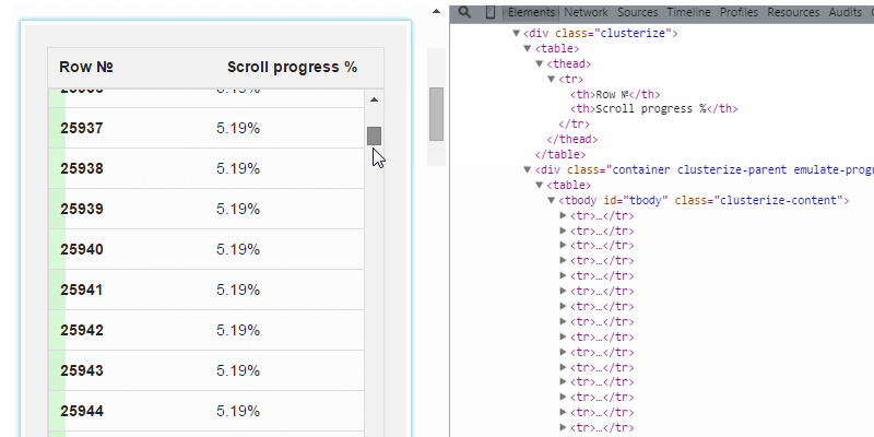 JQuery Table Plugins   Bypeople