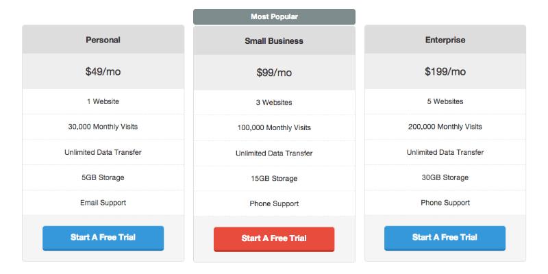 Easy Pricing Tables WordPress Plugin