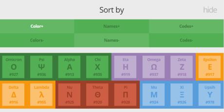 javascript responsive html grid library