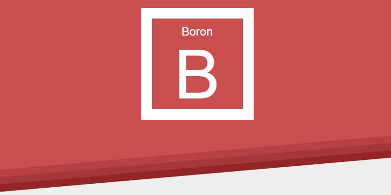 Boron: JavaScript Animated Modals Plugin
