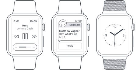 apple watch sketch wireframe