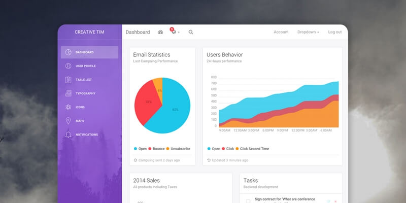 Light & Minimal Bootstrap Dashboard | Bypeople