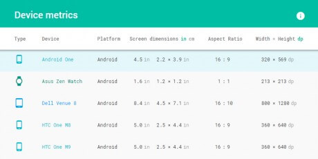devices screen sizes online tool