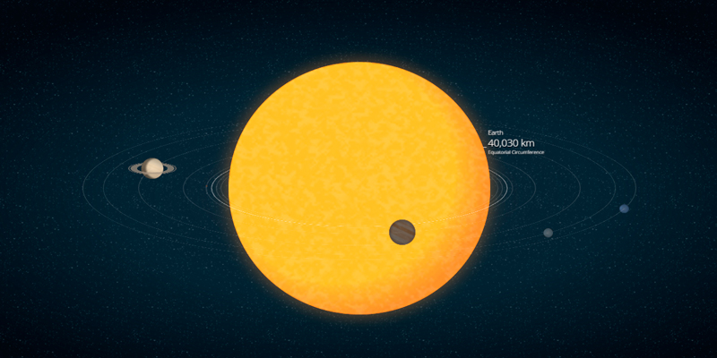 CSS 3D Solar System Animation | Bypeople