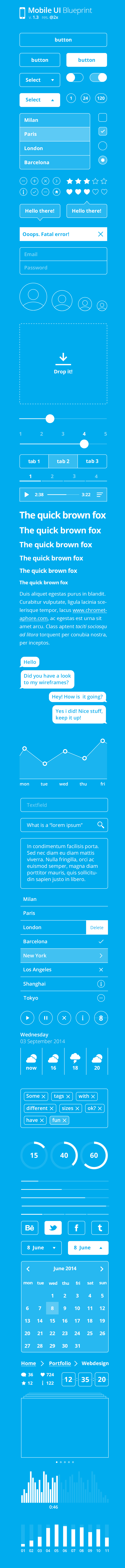 Mobile ui blueprint kit bypeople complete mobile ui blueprint with a wide array of elements in outlined design including diverse buttons charts dialog boxes text and calendars malvernweather Image collections