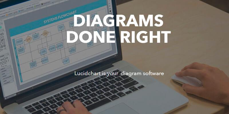 Lucidchart Online Flowchart Maker Bypeople