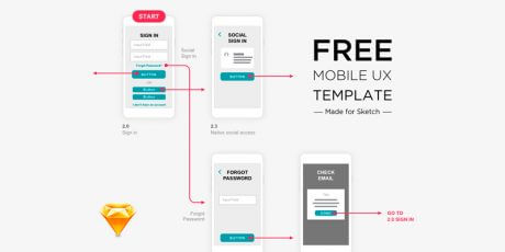 mobile ux templates pack