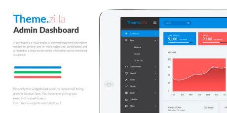 admin dashboard psd template