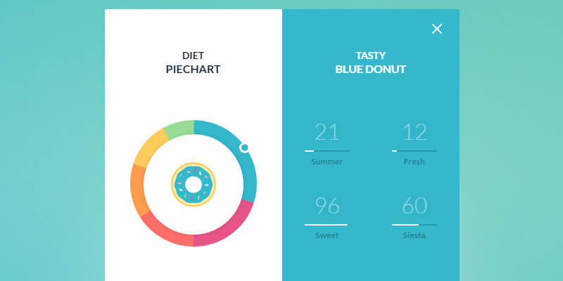 Material SCSS & JS Pie Chart | Bypeople