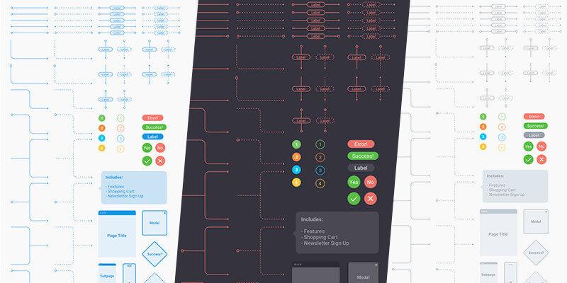 free flowchart sketch kit
