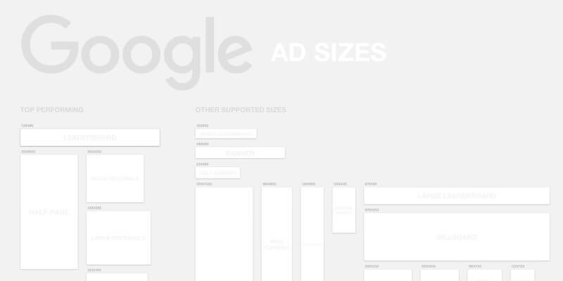 google ads sizes sketch