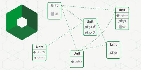 open source application server