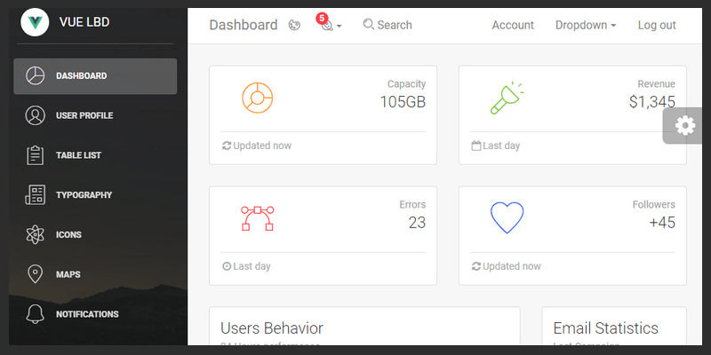 Free Bootstrap 4 Admin Dashboard Template | Bypeople