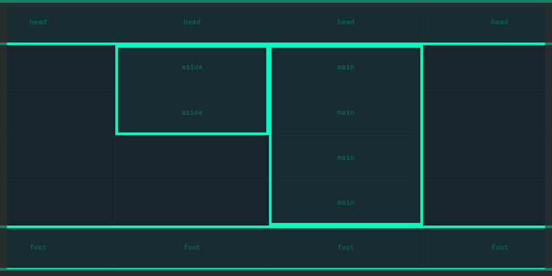 Css grids bypeople 52 submissions grid template builder css malvernweather Images