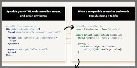 html javascript framework