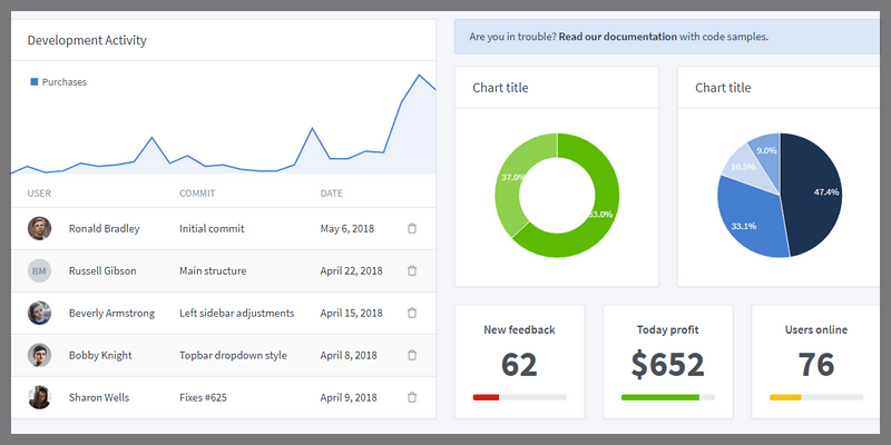 html admin dashboard ui kit open source