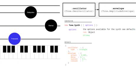 tone js music framework