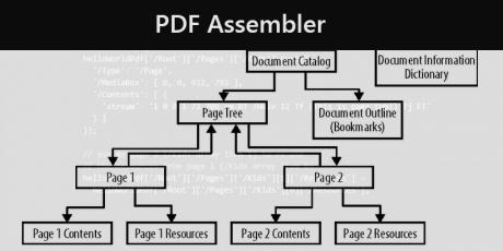 pdf assembler javascript library
