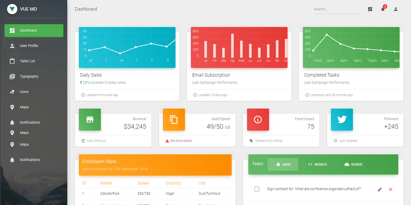 Vue Material Design Dashboard | Bypeople